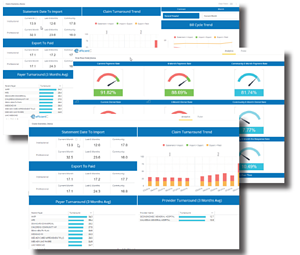 Claim Statistics, First Pass Yield, Performance dashboards
