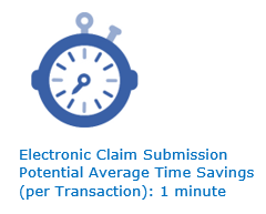 Electronic Claim Submission Time Savings: 1 minute per transaction