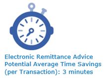 ERA Time Savings: 3 minutes per transaction