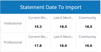 Statement Date to Import